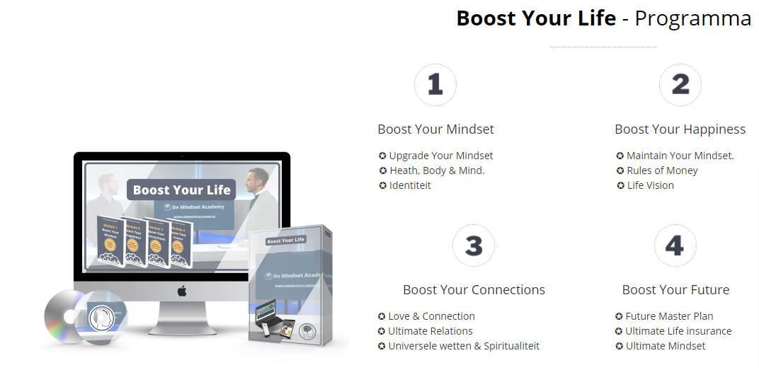 BoostYourLife Programma Mindset Academy