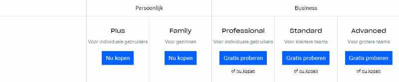 Alle Dropbox prijzen en abonnementen