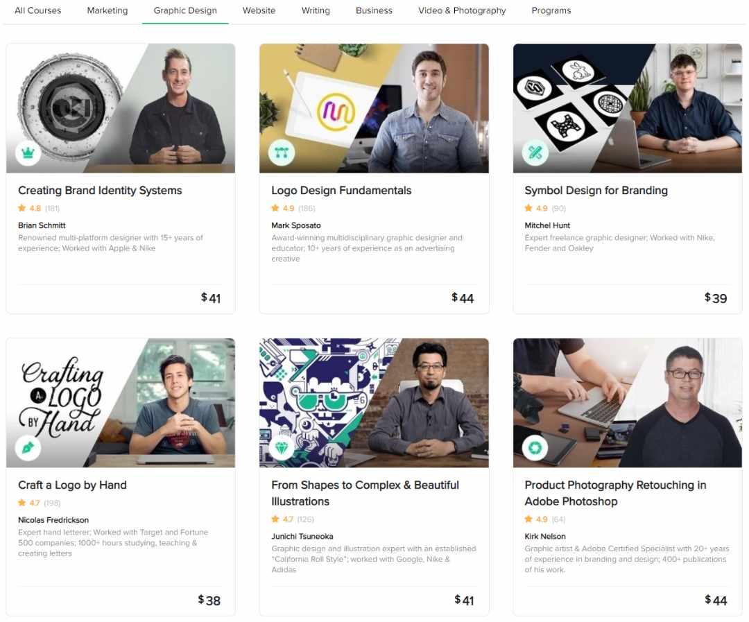 Categorieen Learn From Fiverr Online trainingen en cursussen