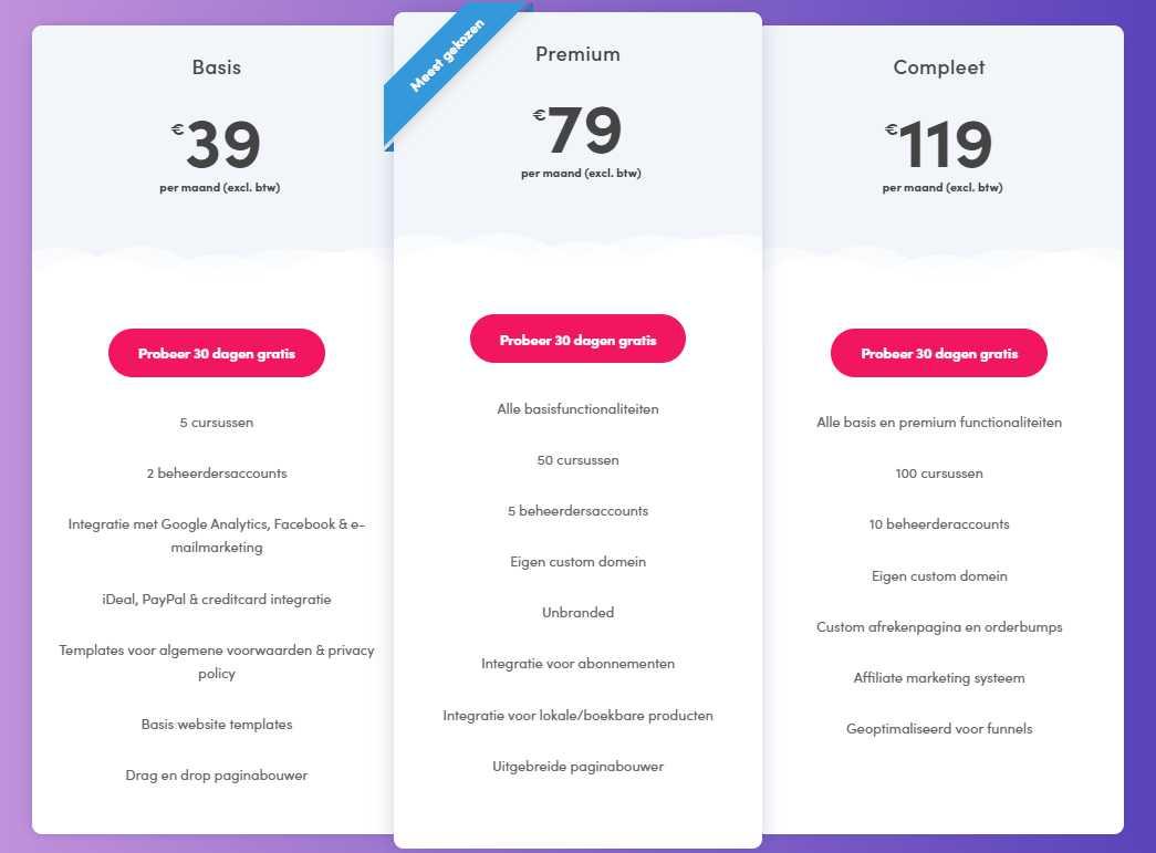 Maatos prijzen voor een Online leer omgeving
