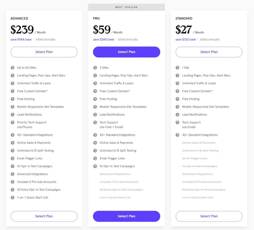 Prijzen en Tarieven van Leadpages
