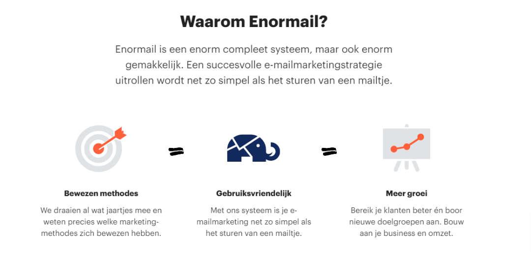 Waarom Enormail. E-mail Marketing voor Ondernemers