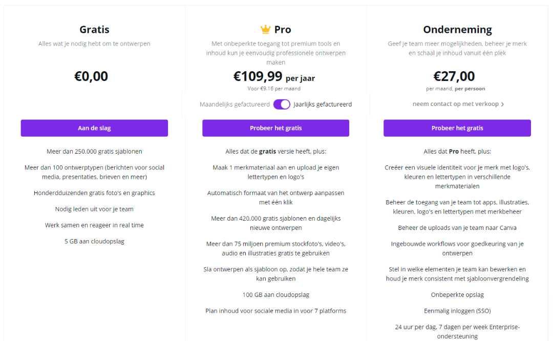 Prijzen en plannen Canva