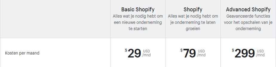 Prijzen van Shopify